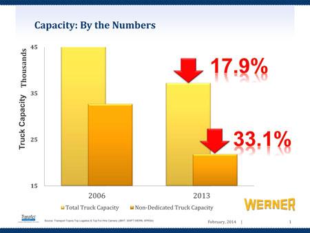 Decreasing-Truck-Capacity-1_2014-03-03