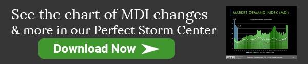 MDI-chart.jpg