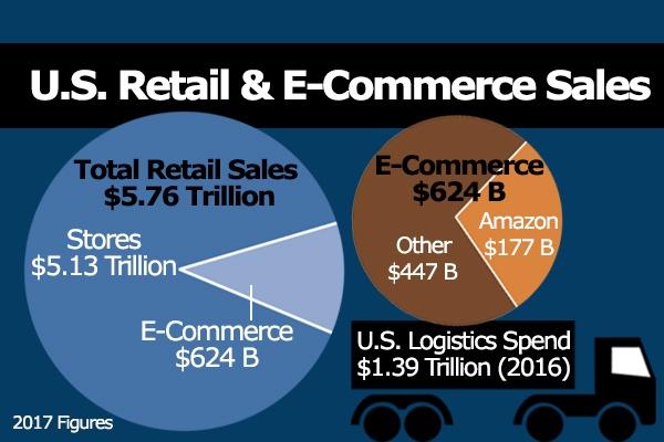 e-commerce-overview600x400.jpg
