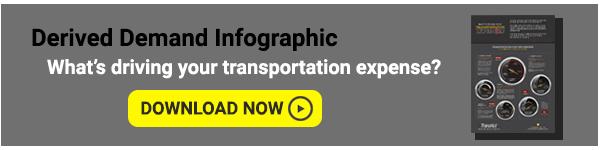 derived-demand-infographic-cta